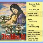 kimsooyong1977 scissorsrockpaper